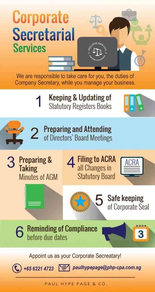 Infographic-Corporate-Secretarial-Services3