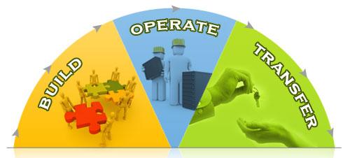 build-operate