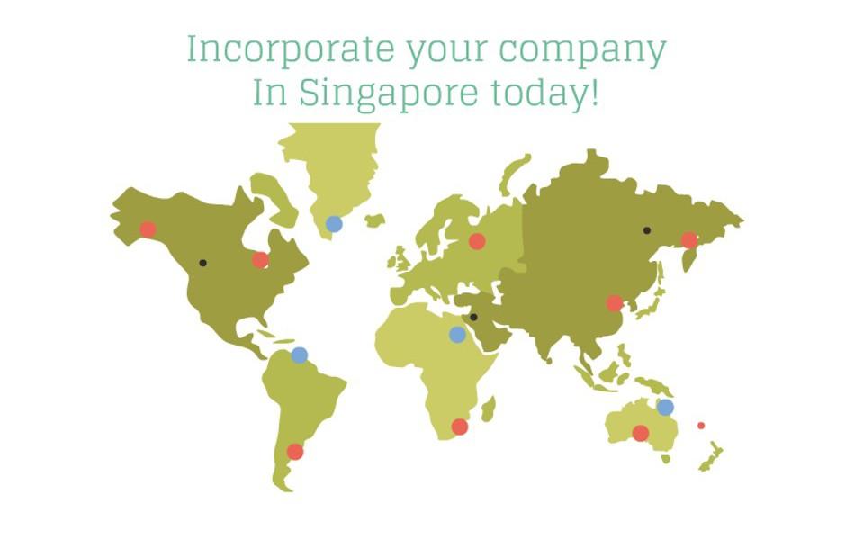 Incorporation Company Registration