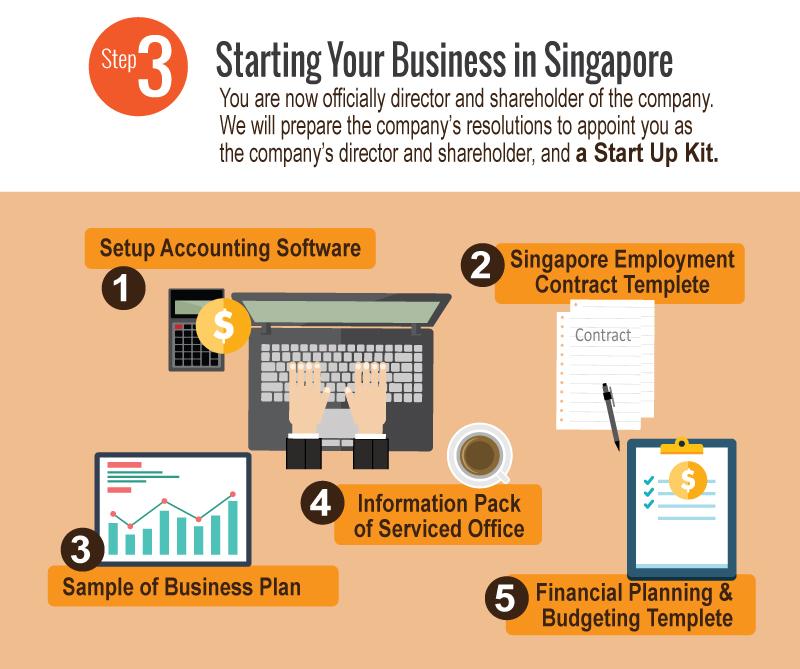 Register a Singapore Company - Step 3