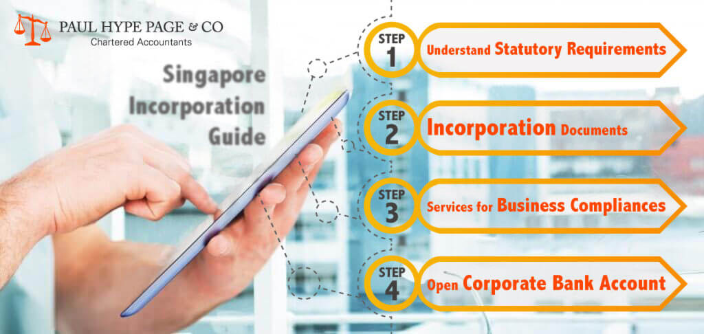 Guide of Singapore Incorporation