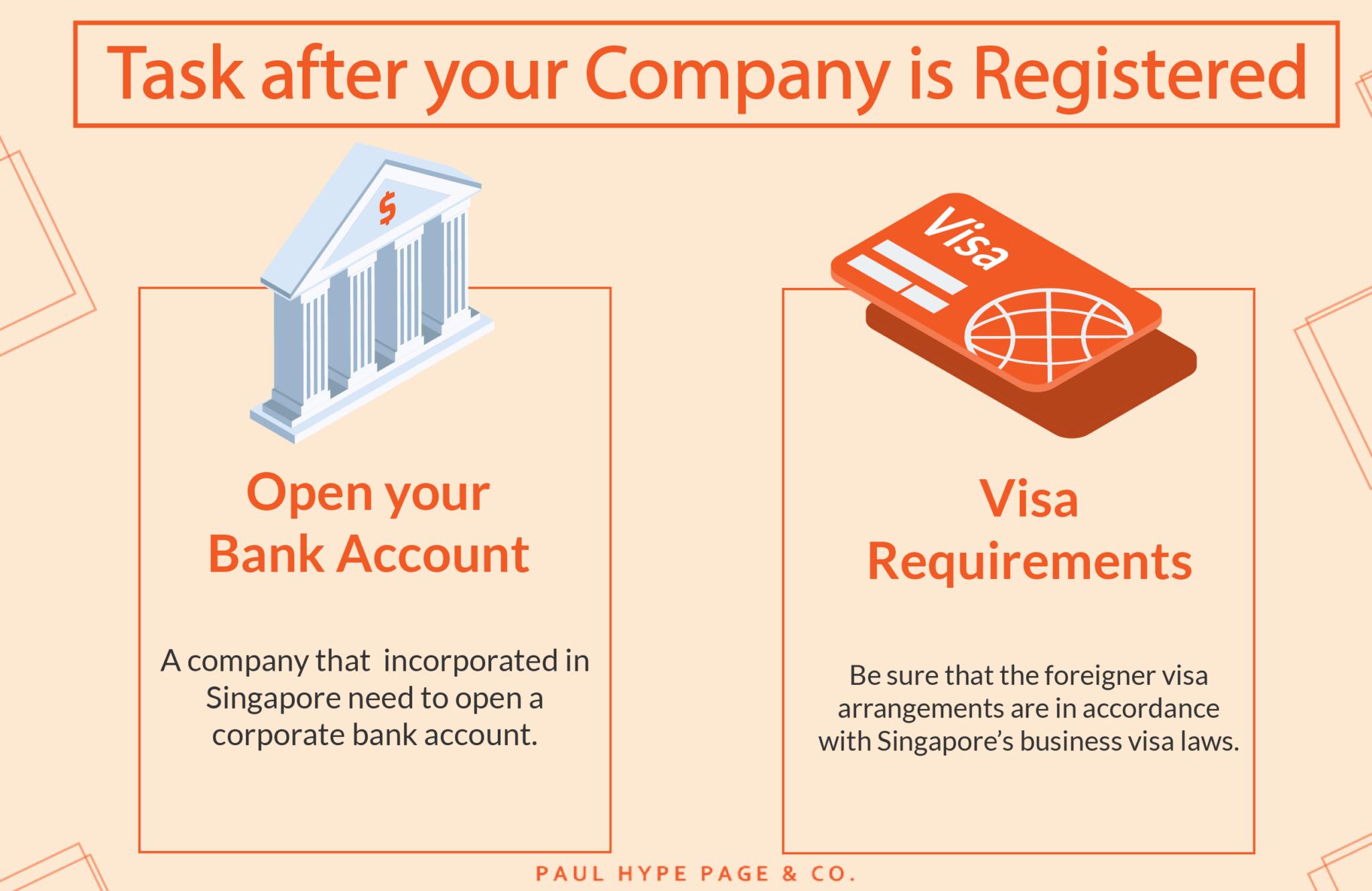 Post Registration after company registered
