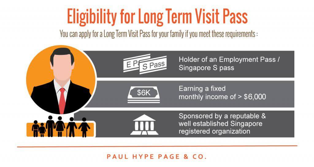 Eligibility-for-Singapore-Long-Term-Visit-Pass-Application-1024x545