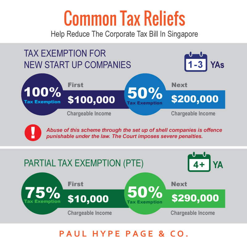 Singapore Tax relief for company tax