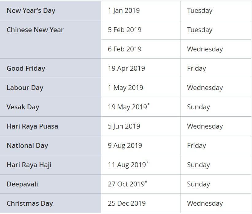Public Holidays for 2019