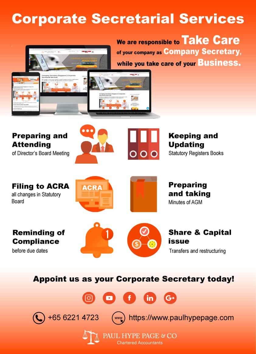Company Secretary Services In Singapore