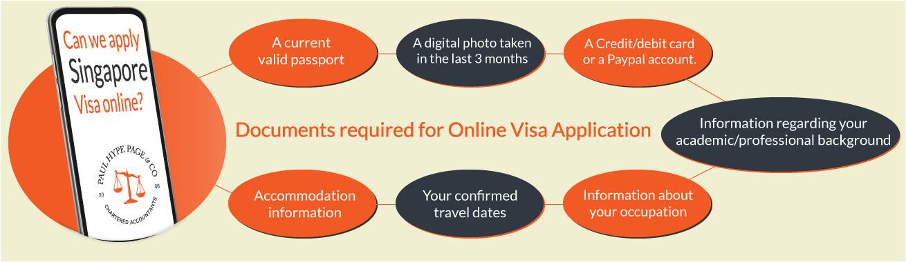 Can we apply Singapore Visa online