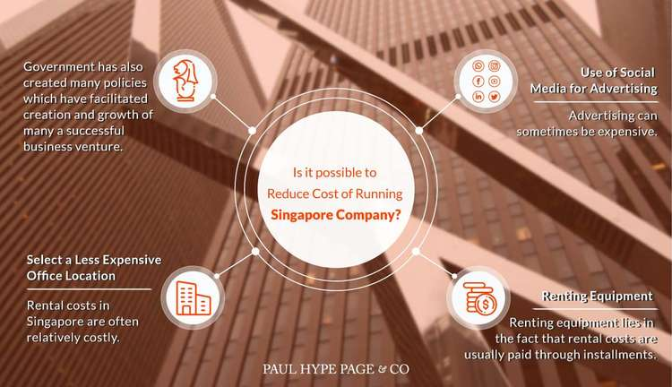 Singapore Company Operation and Cost Reduction