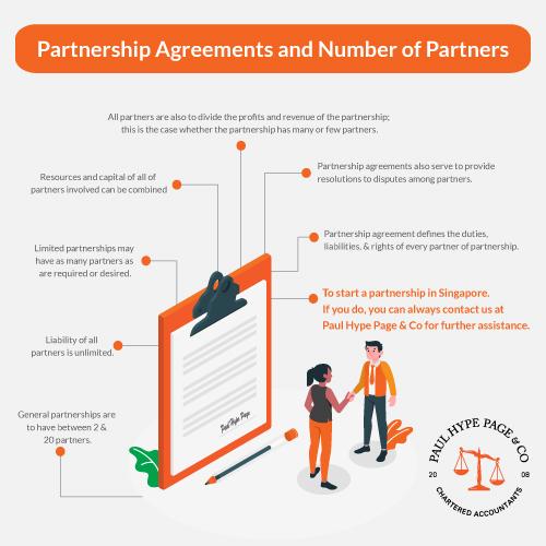 Partnership Agreements