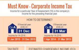 Singapore Income Tax
