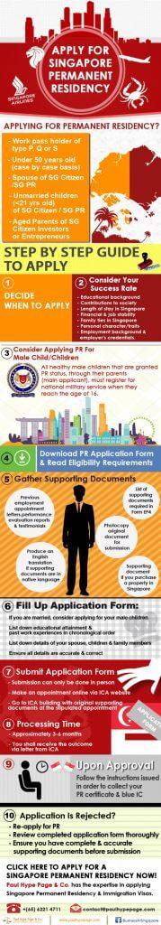 apply-Singapore-PR
