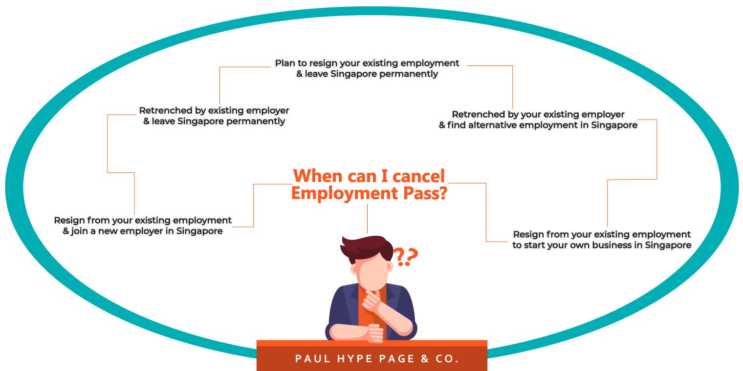 Cancel Employment Pass
